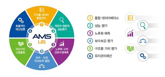 AMS2-2.jpg